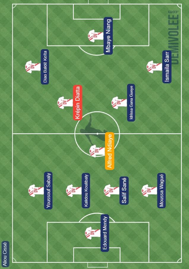 senegal-tanzanie-11 CAN 2019 : Sénégal vs Tanzanie, voici le onze probable des « Lions »