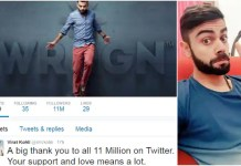 Virat Kohli reaches 11 million followers on Twitter, thanks Viratians for love and support!