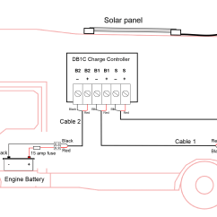 Wiring Diagram For Solar Panel To Battery 89 Honda Civic Fuel Pump Dual Charge Controller By Sunworks Db1c 11