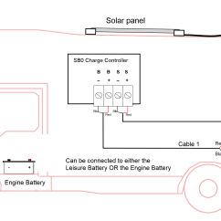Wiring Diagram For Solar Panels On A Caravan 6 Pole Trailer Plug Panel System Choose Correctly Your Motorhome