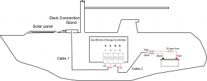 Wiring for single battery_boat 1 300x118?resize=783%2C308 solar charge regulator with load disconnect sunworks sb4za boat solar panel wiring diagram at aneh.co