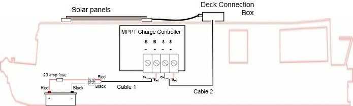 Mppt Charge Controller Victron 100 15 For Narrowboats