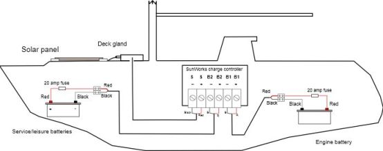 troubleshooting solar panel systems