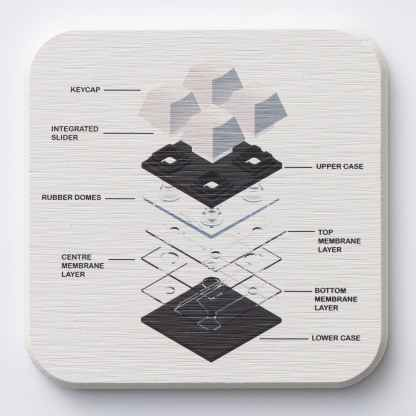 SupeRanked X03 Keyboard Switches Coasters - Rubber