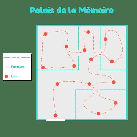 palais-de-la-memoire