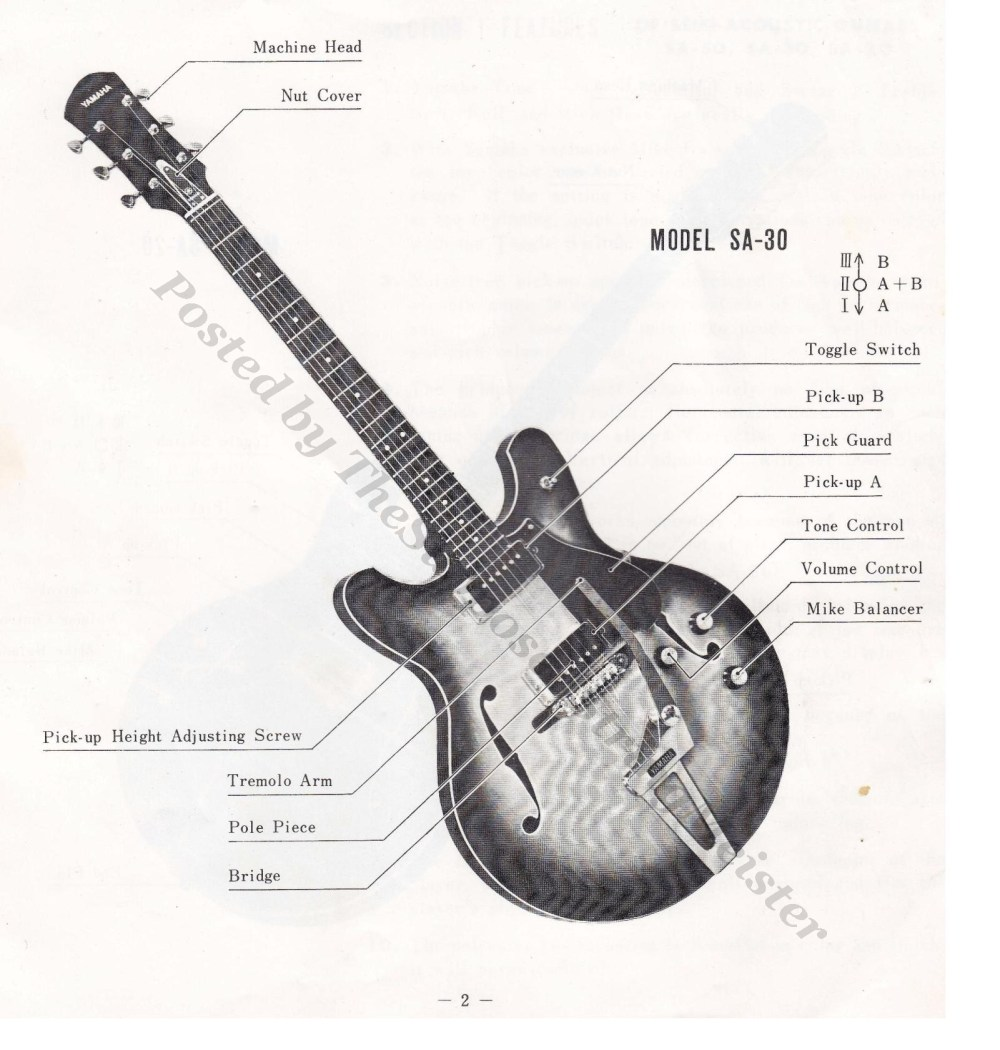 medium resolution of semi hollow body guitar wiring diagrams images gallery