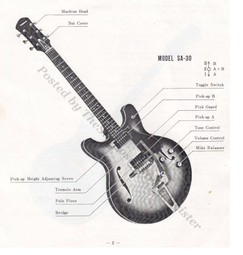 small resolution of semi hollow body guitar wiring diagrams images gallery