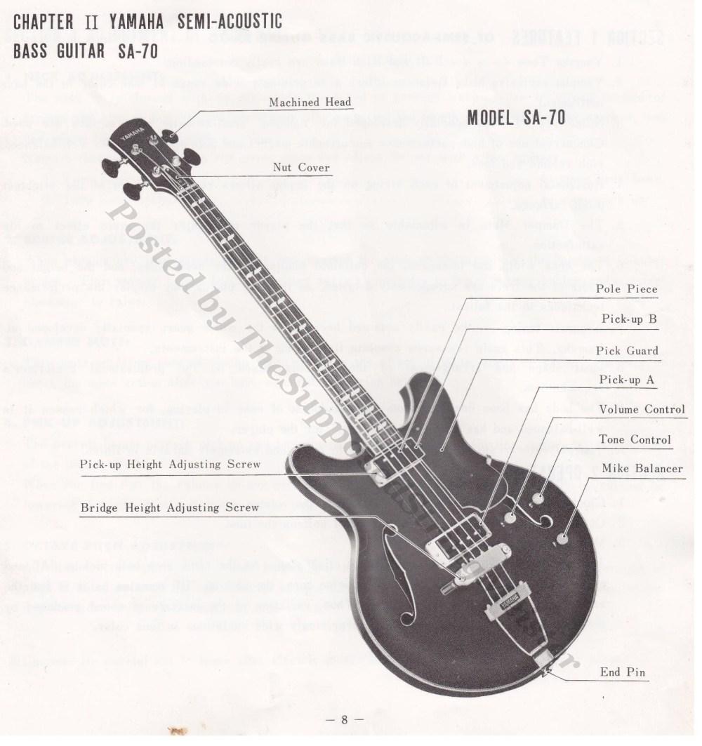 medium resolution of sa 70 yamaha guitar booklet page 8 layout full