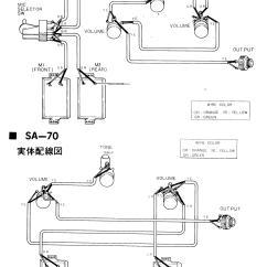 Yamaha Pacifica Wiring Diagram 2007 Kia Spectra Sg S  Japanxe Readingrat