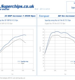 jaguar xf 3 0d v6 s 275 ps superchips ecu remap now on 2009 mini cooper mini cooper s diagram starting know about wiring  [ 3508 x 2479 Pixel ]