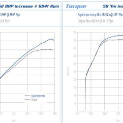 Smartcom Relay Wiring Diagram Evinrude 115 2015 Bmw X5 Parts Auto
