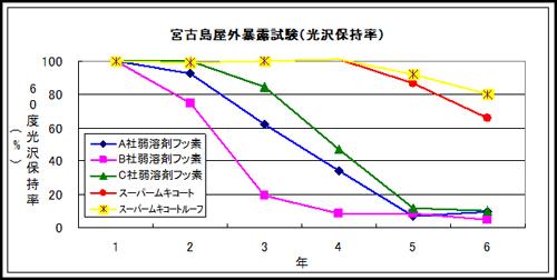 20140614_okugaibakuro