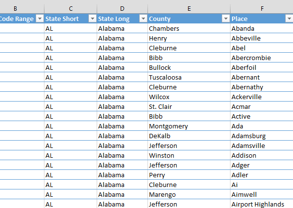List of US Zip Codes by MSA and County  Super Data List