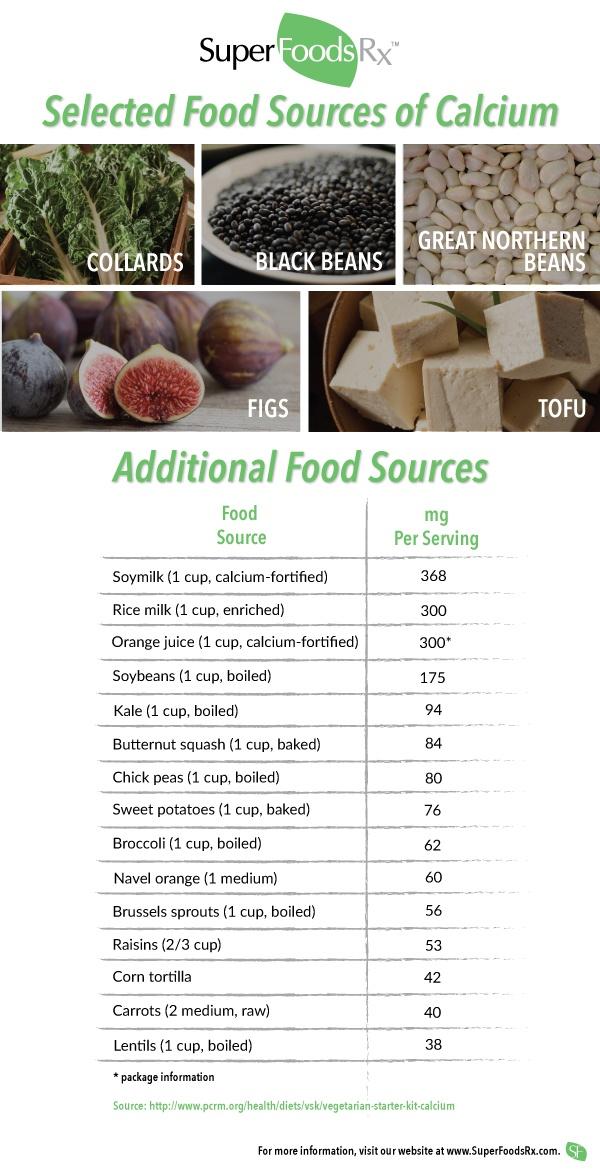calcium facts