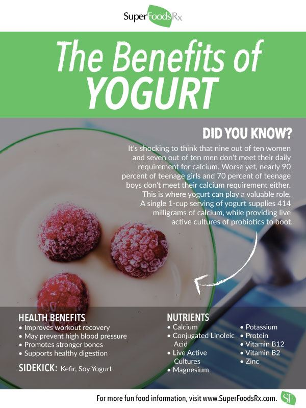 Low Fat Yogurt – SuperFood – Overview - SuperFoodsRx