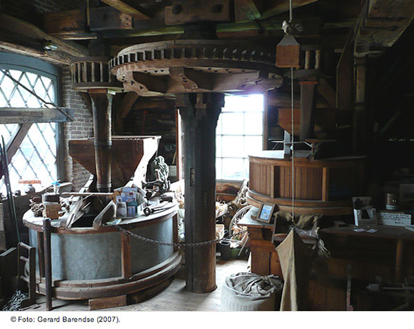 How the Watermill used to Work (3/6)