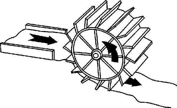 How the Watermill used to Work (2/6)
