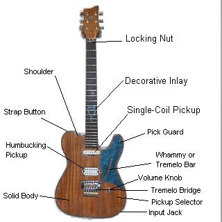 Nut – Super Guitar Place