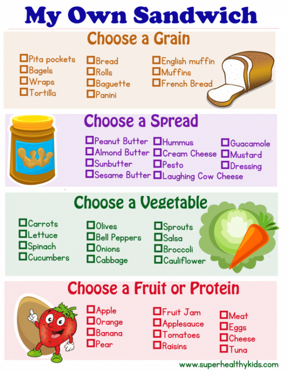 Procedure Text How To Make Sandwich : procedure, sandwich, Teaching, Sandwiches, {with, Printable}, Super, Healthy