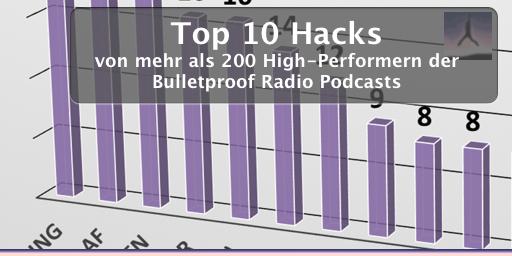 Analyse der Top 10 Hacks von mehr als 200 High-Performern der Bulletproof Radio Podcasts von Dave Asprey