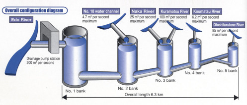 Tokyo-pantheon-water-tank-25