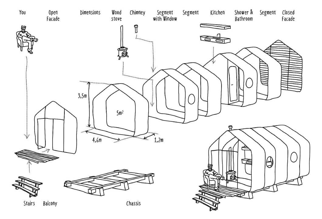 Wikkelhouse_configuration