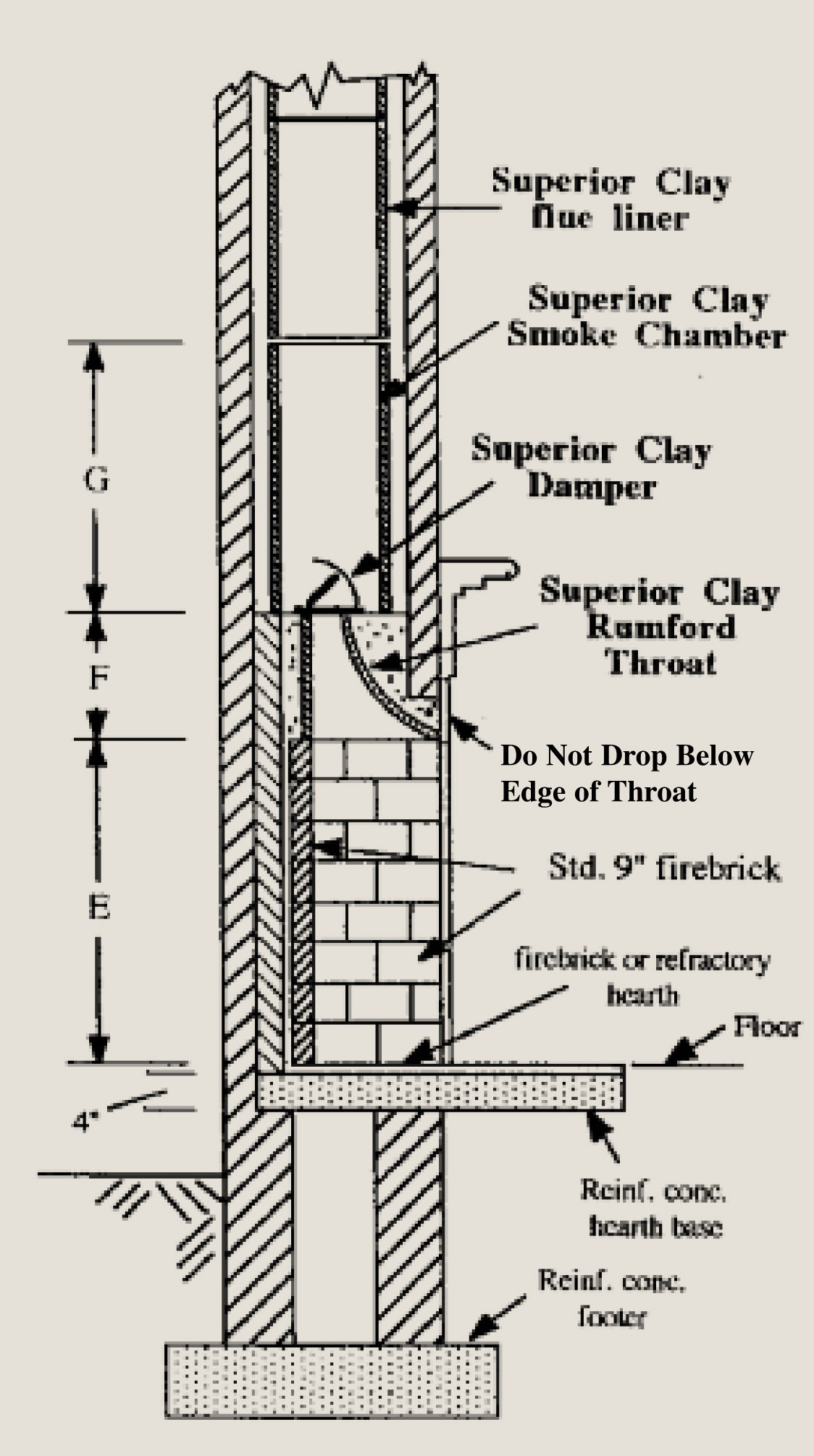 Wiring Diagram York Ga Furnace I Have
