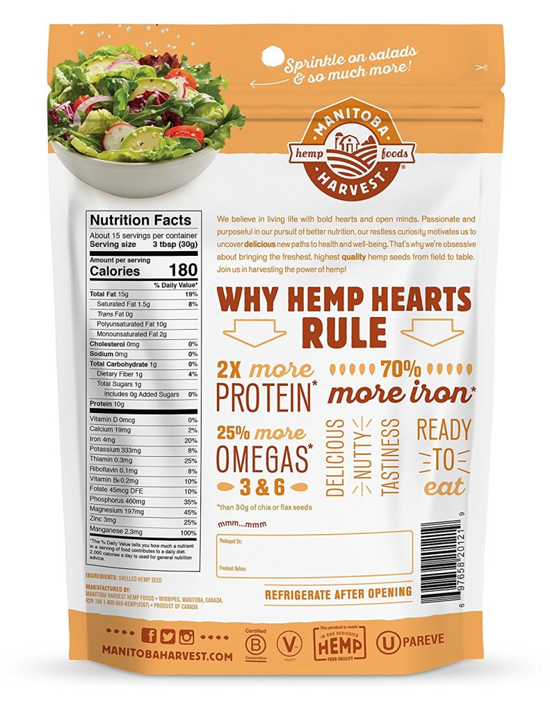 Hemp Protein Nutritional Info | Superior Digital News