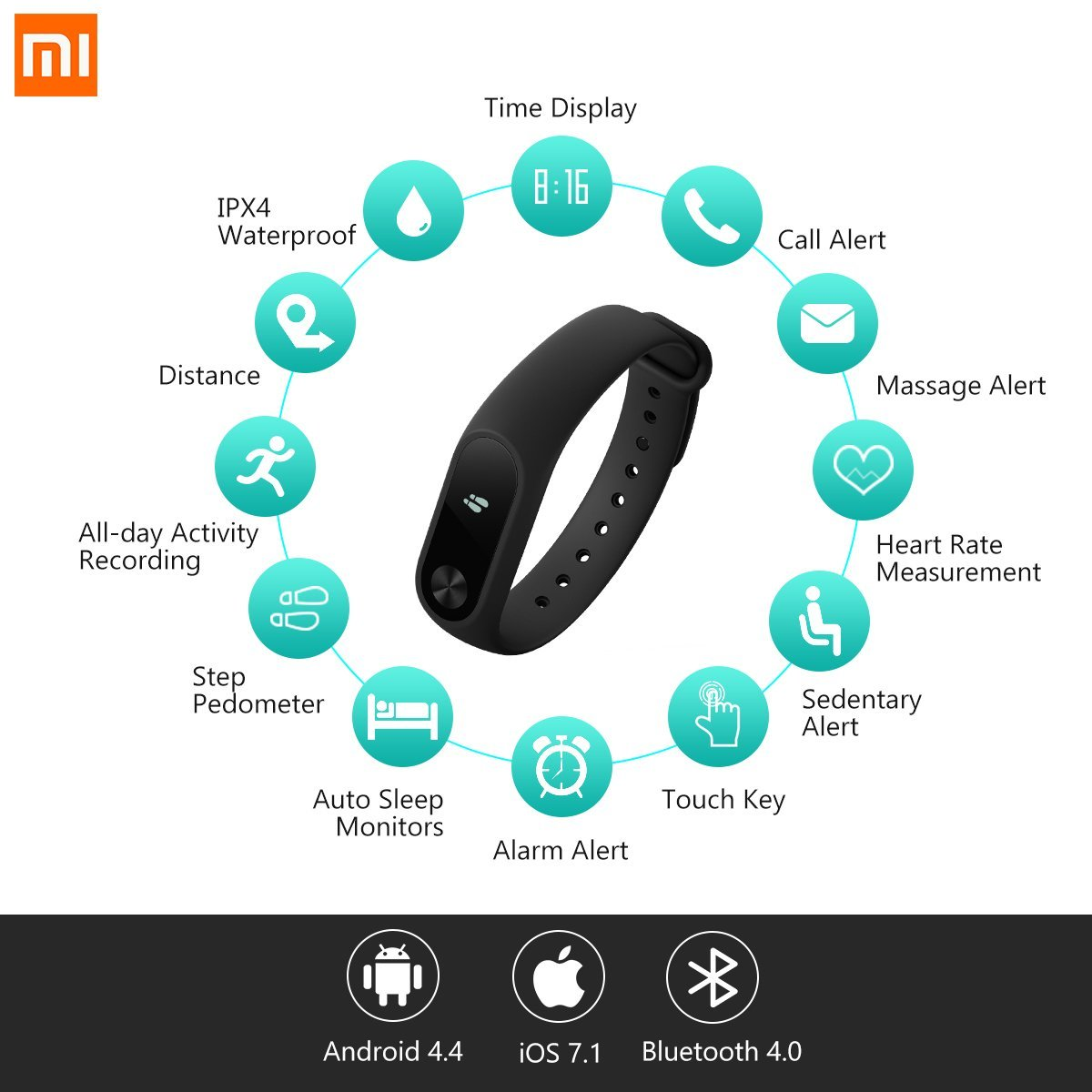 NEW LOW PRICE: Xiaomi Mi Band 2