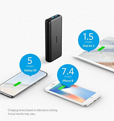 Superior Digital News - Anker PowerCore 20,000mAh Portable Charger - Ultra-High Capacity - 4.8A Output - Phones, Tablets, & More -
