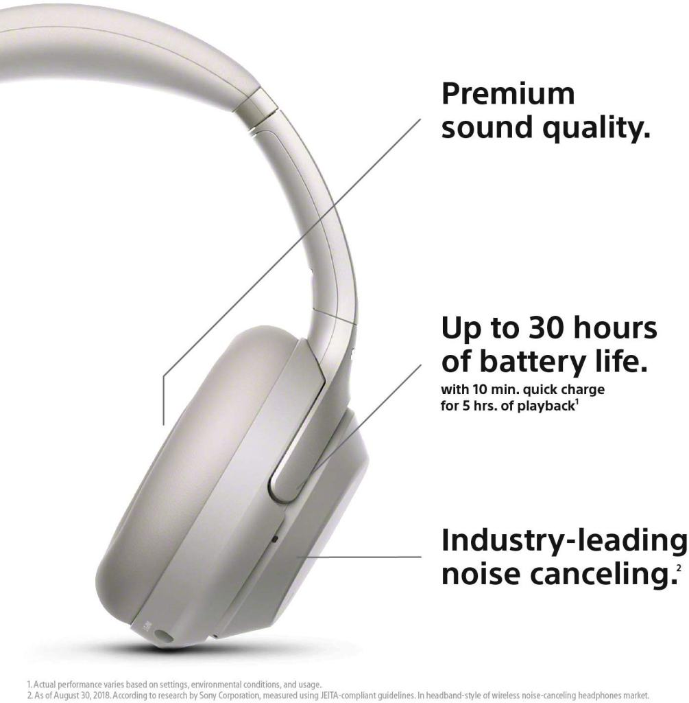Sony Wireless Headphones - 1000XM3 - Review By Superior Digital News