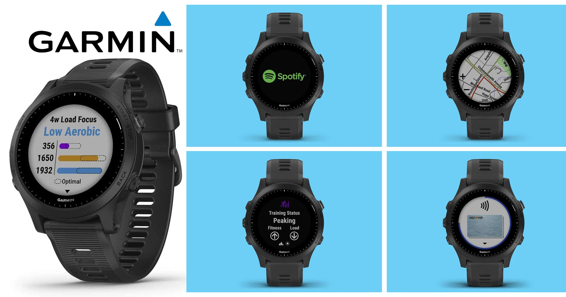 Best GPS Running Watch | Garmin Forerunner Series