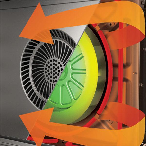 Ninja DT251 - Smart Convection Fan