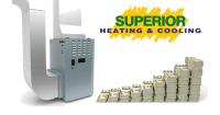Investing in Energy Efficiency Furnace Technology ...