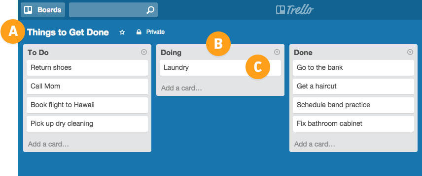 Boards are my new friends from Trello