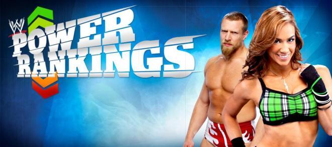 WWE Power Rankings / WWE.com