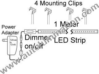 LED Light Fixtures RV Rv'S