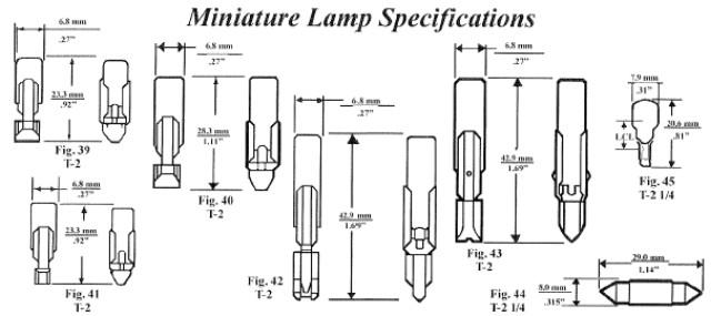 Automotive Bulb Bases and Filaments