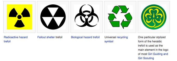 Trefoil Wiki