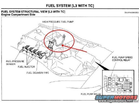 Fuse Box For A 1990 Mazda 626
