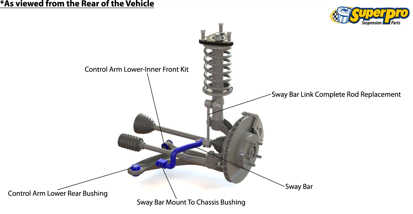 subaru forester parts diagram 2003 gmc sonoma radio wiring superpro suspension and poly bushings for
