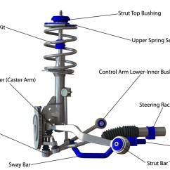 Front Wheel Drive Suspension Diagram Kenworth T800 Wiring Superpro Parts And Poly Bushings For Bmw 1 E81