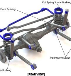 front suspension diagram for jeep cherokee xj 1988 2001 [ 1341 x 698 Pixel ]