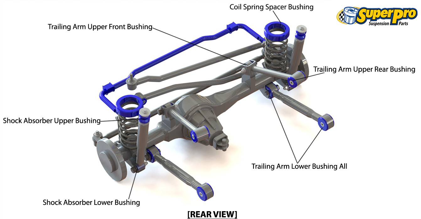 hight resolution of front suspension diagram for jeep cherokee xj 1988 2001