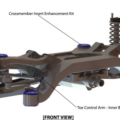 Auto Mobile Front End Diagram Strat Wiring Humbucker Superpro Suspension Parts And Poly Bushings For Vw Tiguan