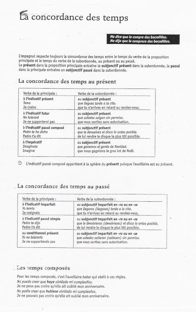 Révise la concordance des temps en espagnol - Major-Prépa