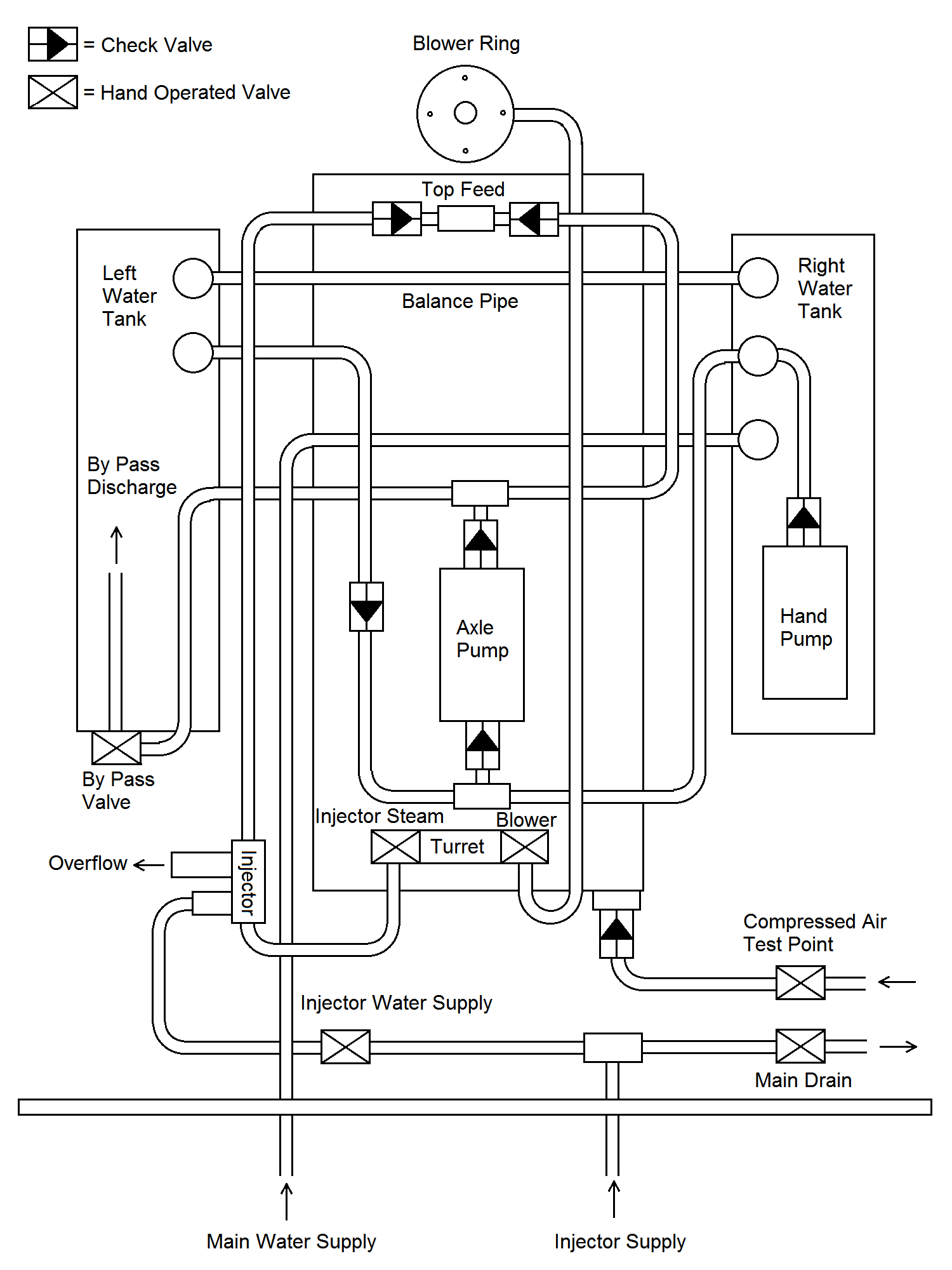 hight resolution of super simplex piping schematic