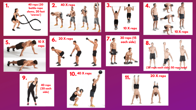 Spartan Workouts. Total Body Workout. Muscular Strength. Muscular Endurance.
