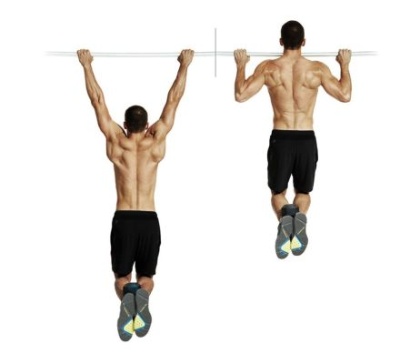 How to do a Pull up. Upper body strength. Exercises for the back. Shoulder exercises. Bodyweight exercises. Bodyweight workouts.