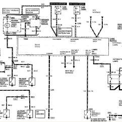1997 Lincoln Town Car Wiring Diagram Coleman Evcon Heat Pump 2003 Radio Library